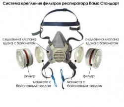 Система крепления фильтров Кама Стандарт